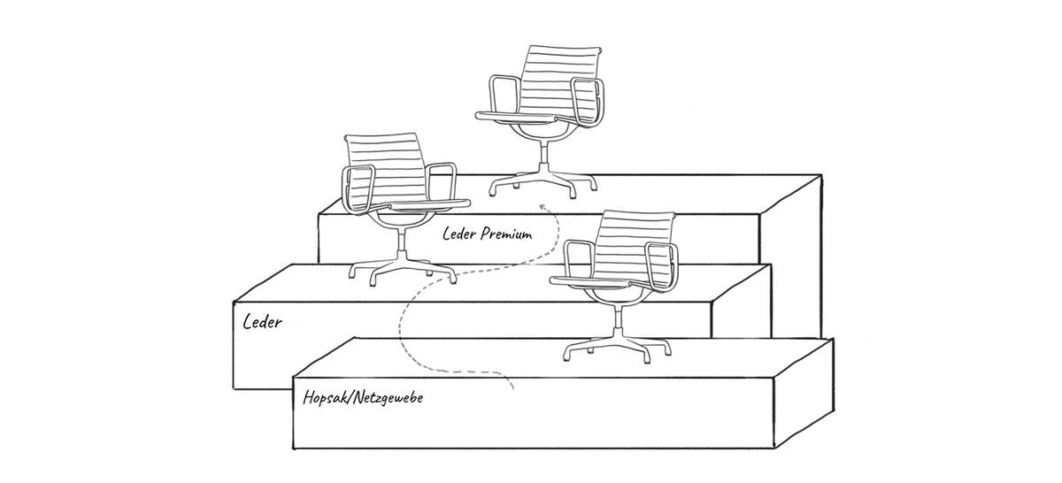 Aluminium-Group-Upgrade-Bezugsmaterial